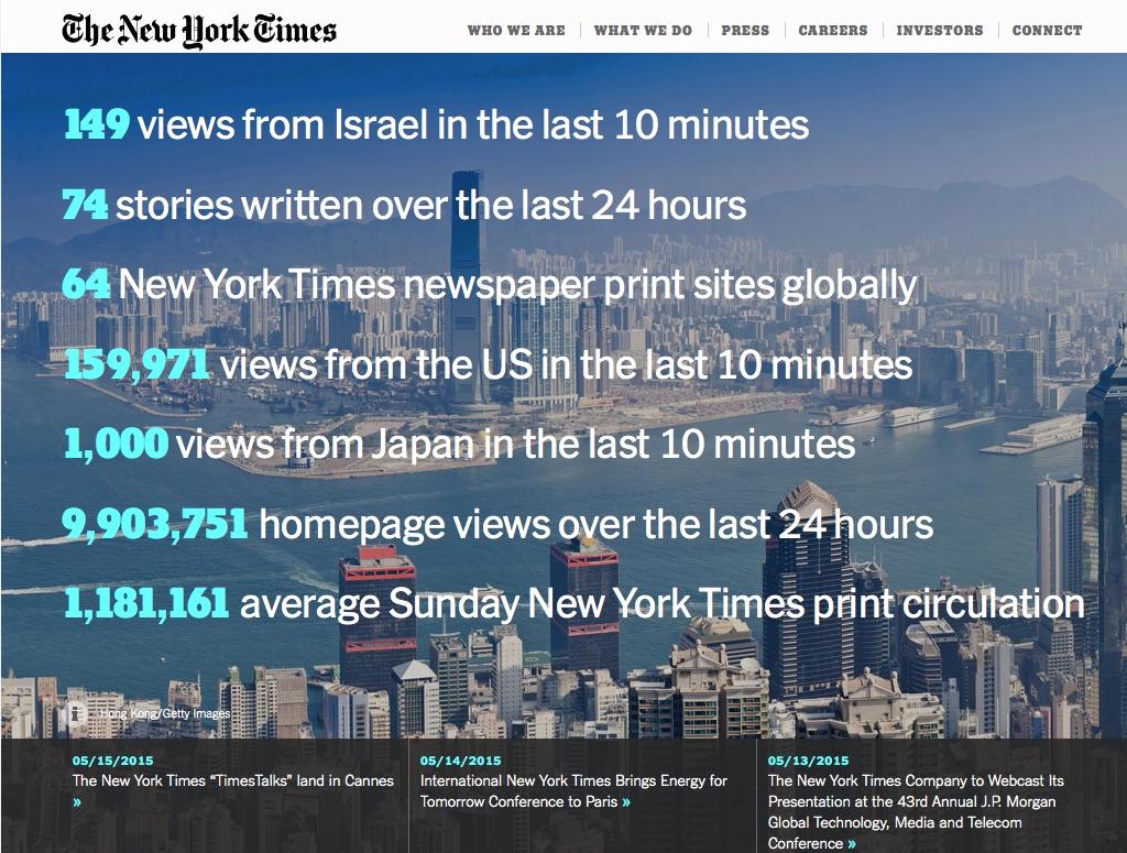 WordPress – auch für sehr große Websites bestens geeignet!