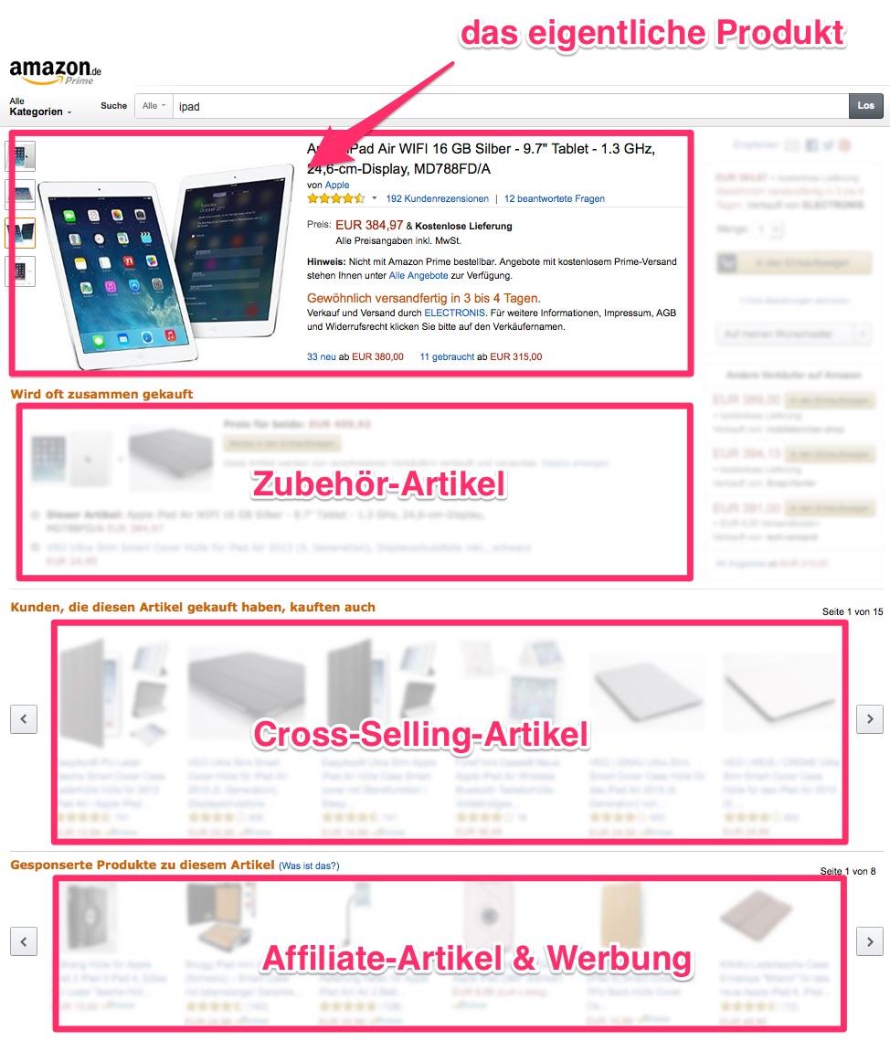 Dynamische Inhalte durch automatisches Cross Selling