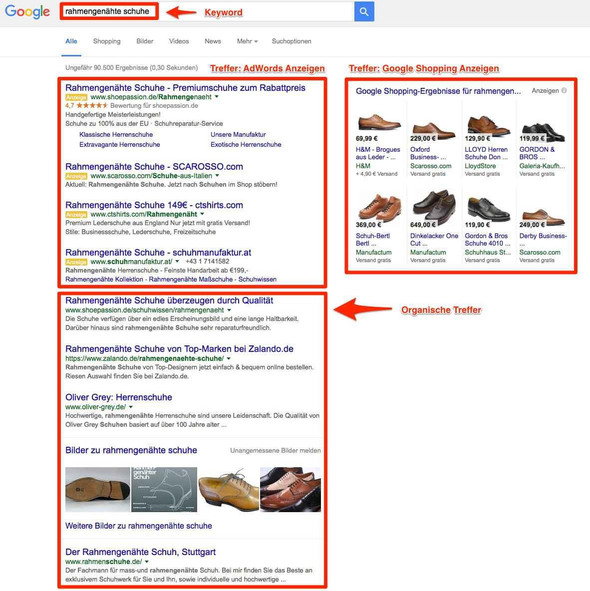 Google-Trefferseite