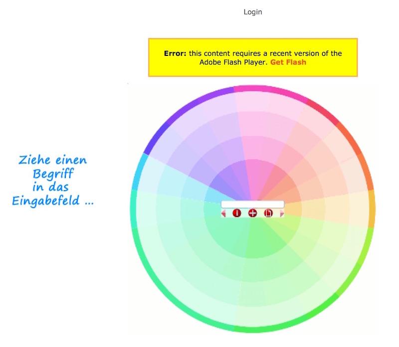 Keyword Tool zur Visualisierung von SInnzusammenhängen bei Keywords: Vionto